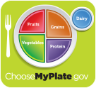 Featured In MyPlate Recipe